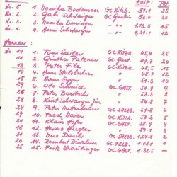 Scorecard der 1. Ski-Golf Competition 1969